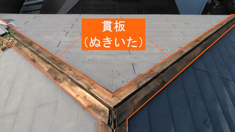 貫板(ぬきいた)